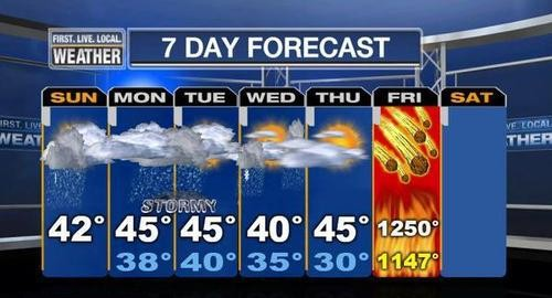Humor - Mayan - Weather Forcast