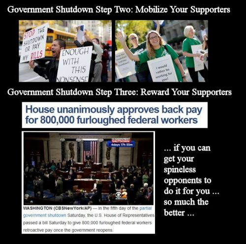 Government Shutdown - Step Two - Mobilize Supporters Steps and Rules used by the left during Government Shutdowns