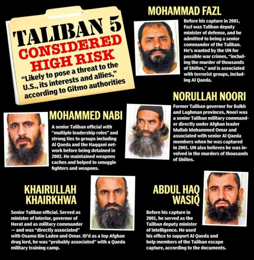 History - 2014 06 - Taliban Five Traded for Bergdahl