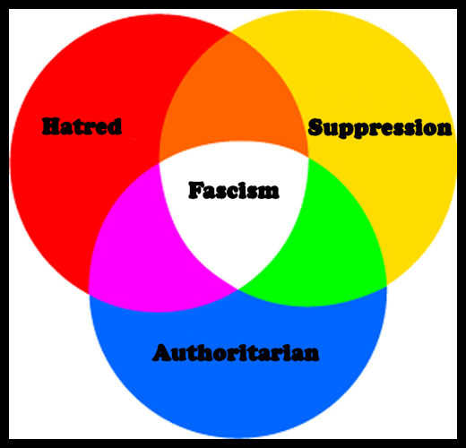 Fascism, I Know It When I See It | The Texas Piney Woods (Blog)
