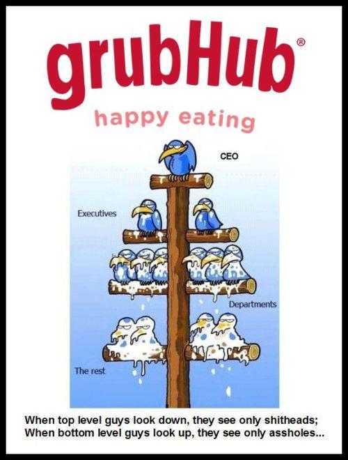 grubhub-org-chart